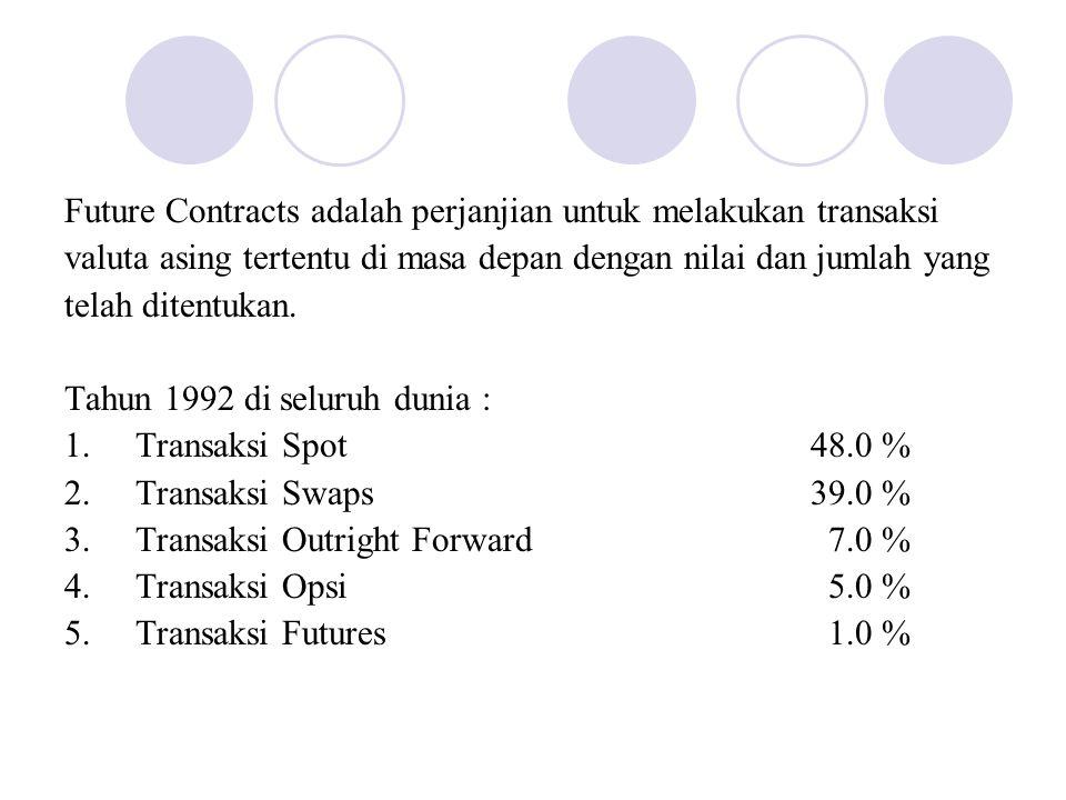 Future Contracts adalah perjanjian untuk melakukan transaksi valuta asing tertentu di masa depan dengan nilai dan jumlah yang telah ditentukan. Tahun