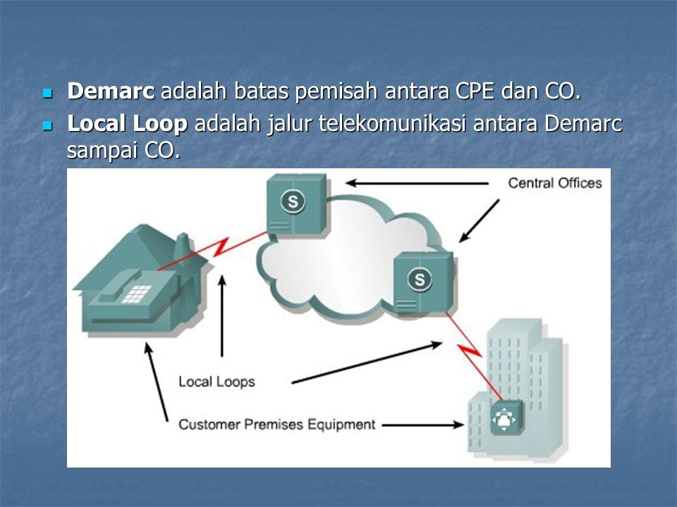 Demarc adalah batas pemisah antara CPE dan CO. Demarc adalah batas pemisah antara CPE dan CO. Local Loop adalah jalur telekomunikasi antara Demarc sam