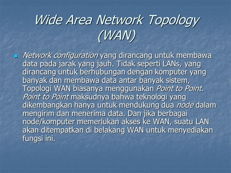Wide Area Network Topology (WAN) Network configuration yang dirancang untuk membawa data pada jarak yang jauh. Tidak seperti LANs, yang dirancang untu