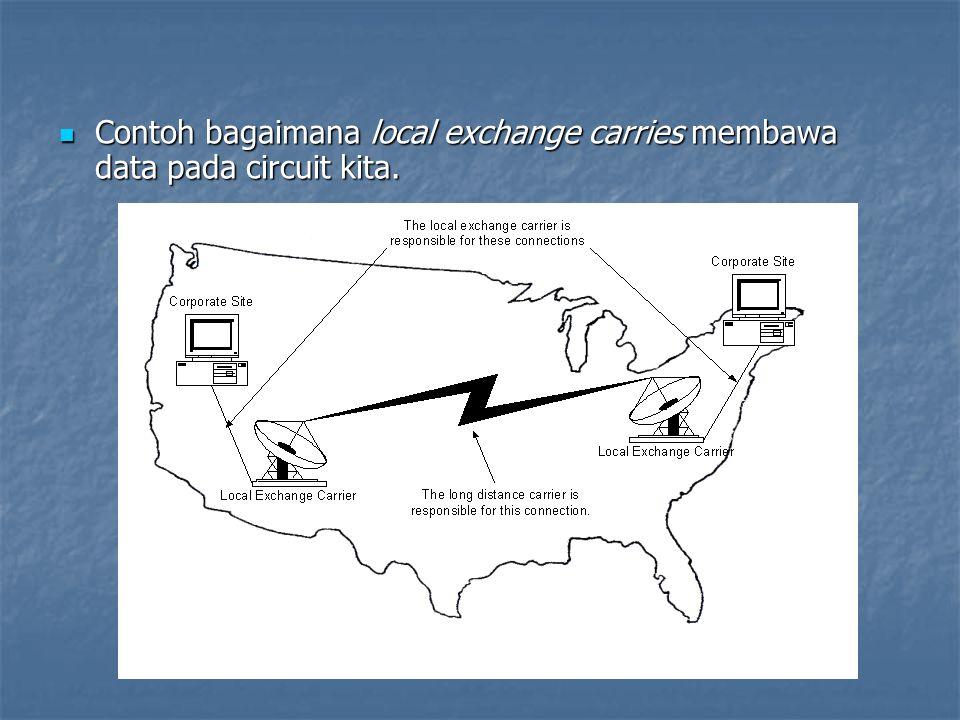 Contoh bagaimana local exchange carries membawa data pada circuit kita. Contoh bagaimana local exchange carries membawa data pada circuit kita.