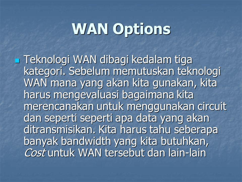 WAN Options Teknologi WAN dibagi kedalam tiga kategori. Sebelum memutuskan teknologi WAN mana yang akan kita gunakan, kita harus mengevaluasi bagaiman