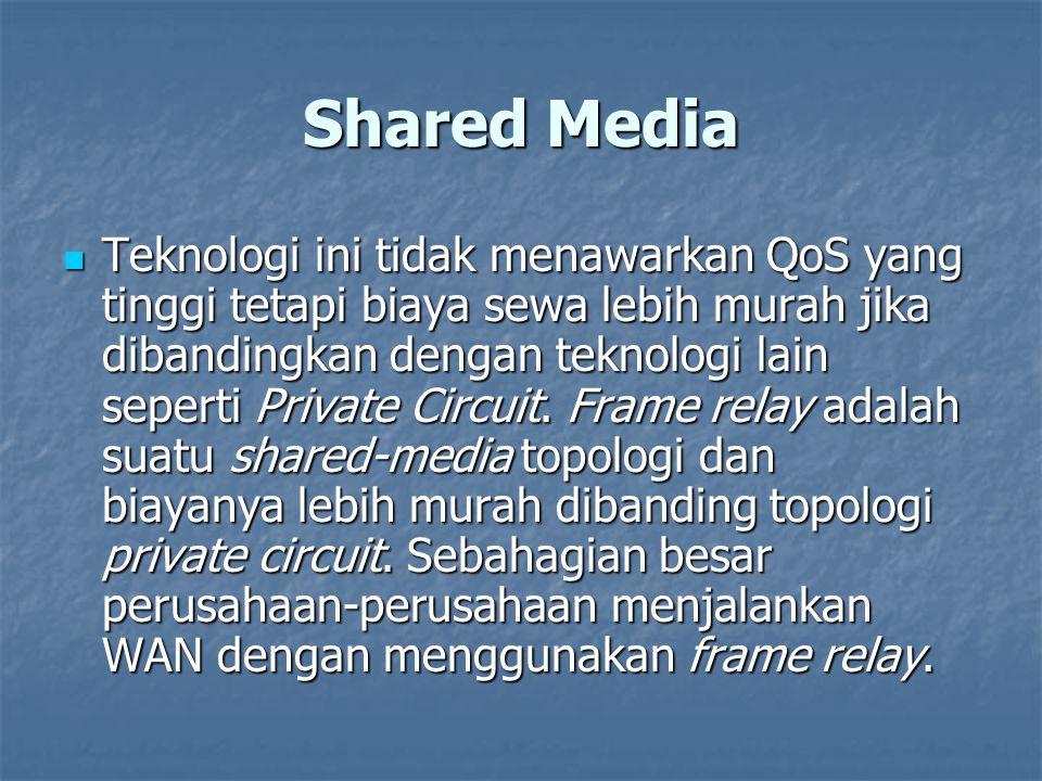 Shared Media Teknologi ini tidak menawarkan QoS yang tinggi tetapi biaya sewa lebih murah jika dibandingkan dengan teknologi lain seperti Private Circ