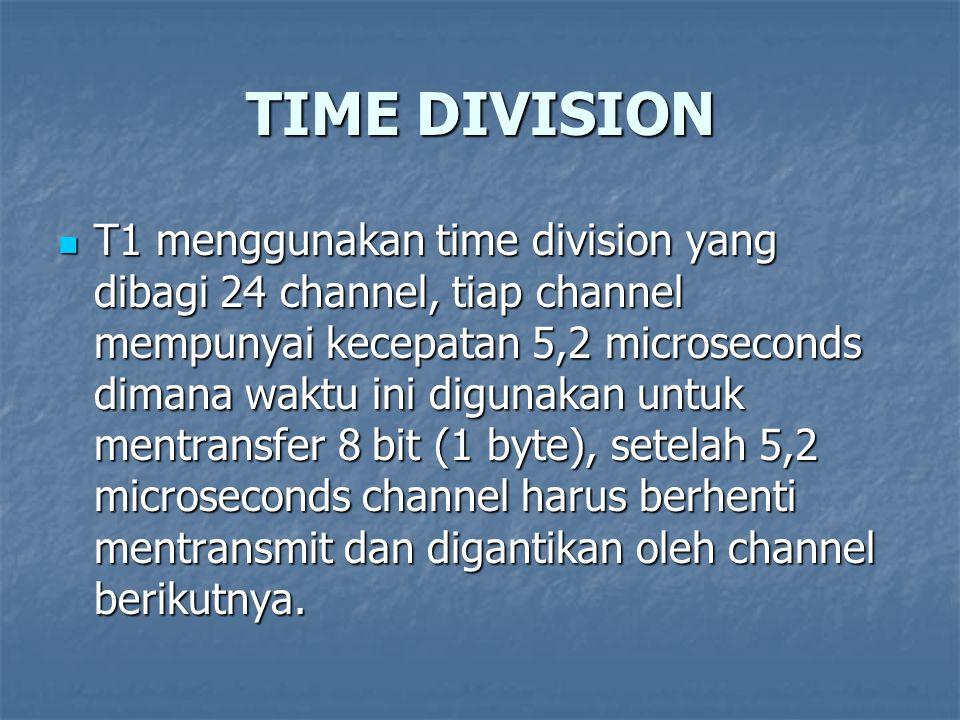TIME DIVISION T1 menggunakan time division yang dibagi 24 channel, tiap channel mempunyai kecepatan 5,2 microseconds dimana waktu ini digunakan untuk