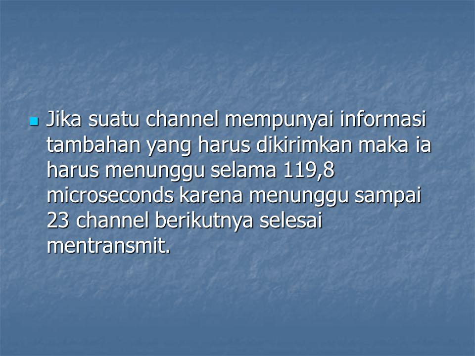 Jika suatu channel mempunyai informasi tambahan yang harus dikirimkan maka ia harus menunggu selama 119,8 microseconds karena menunggu sampai 23 chann