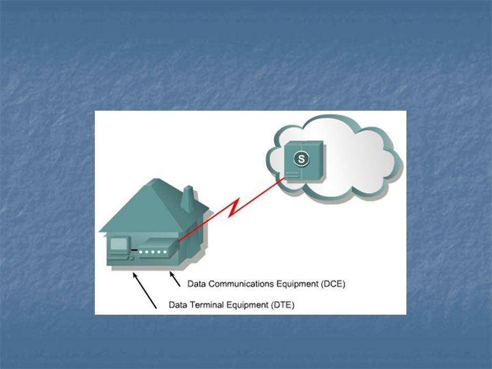 Sebagai contoh, katakanlah kita menggunakan ISDN connection untk menjelajahi internet.