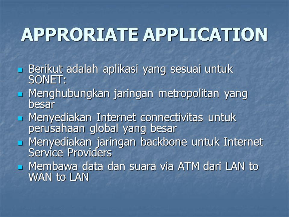 APPRORIATE APPLICATION Berikut adalah aplikasi yang sesuai untuk SONET: Berikut adalah aplikasi yang sesuai untuk SONET: Menghubungkan jaringan metrop