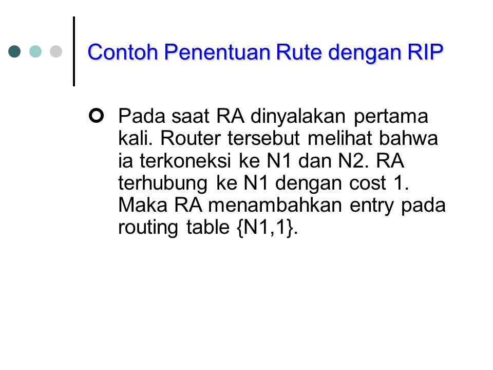 Contoh Penentuan Rute dengan RIP 1.RA mengirimkan pesan RIP yang berisi {N1,1} ke semua router yang terkoneksi.