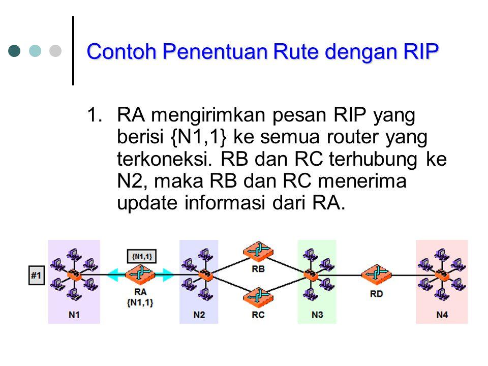Contoh Penentuan Rute dengan RIP 2.RB dan RC melihat routing table mereka jika N1 sudah terdaftar.