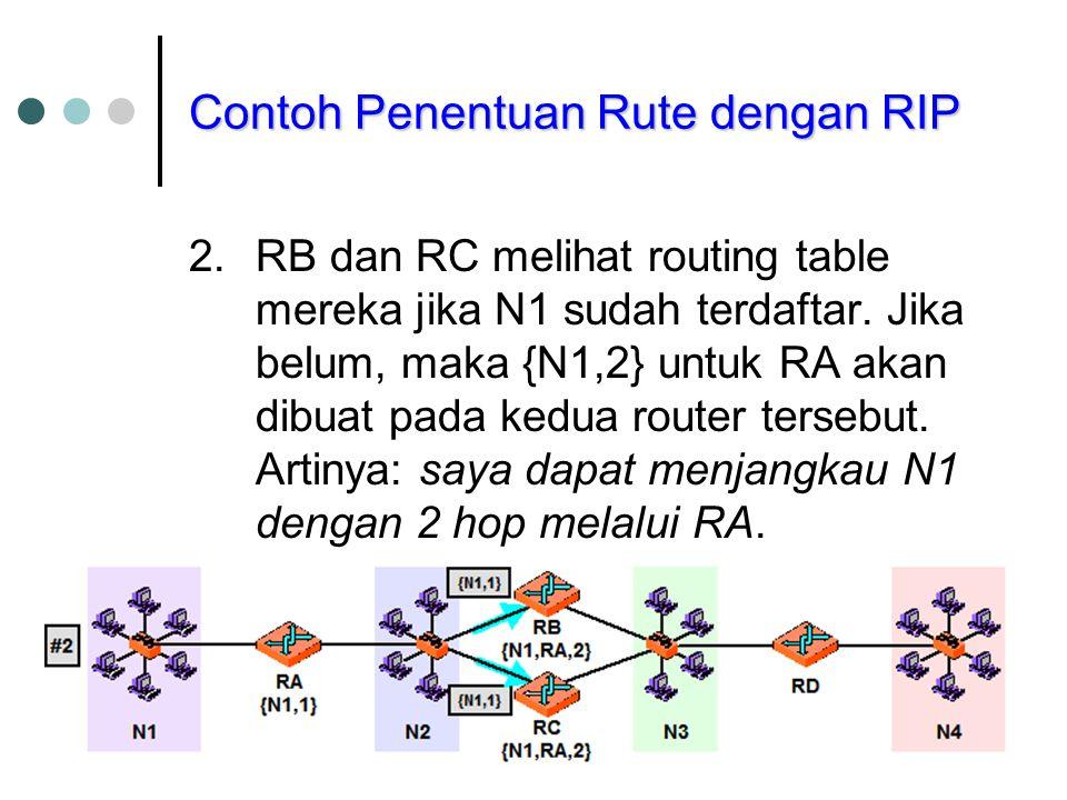 Contoh Penentuan Rute dengan RIP 3.RB dan RC akan mengirim routing table berisi {N1,2} ke N2 dan N3.