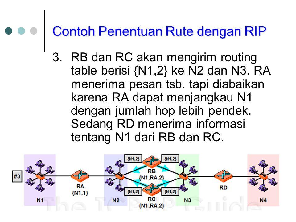 Contoh Penentuan Rute dengan RIP 4.RD akan memeriksa routing table nya, dan menambahkan {N1,3} untuk RB atau RC jika informasi tersebut belum ada, tergantung pada update dari RB atau RC yang sampai di RD terlebih dahulu.
