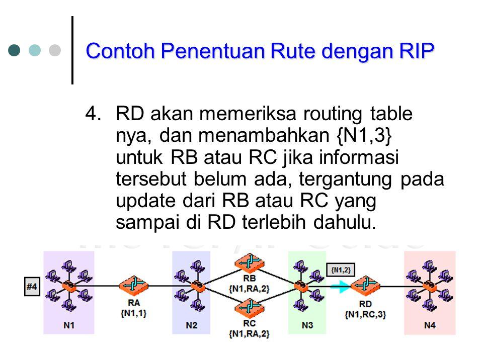 Contoh Penentuan Rute dengan RIP 5.Selanjutnya RD akan mengirimkan routing table berisi {N1,3} ke N3 dan N4.