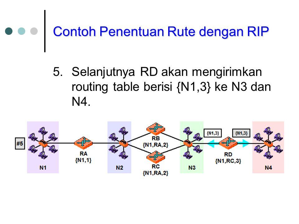 Kesimpulan 1 RIP didesain untuk sedemikian sehingga routing table akan terupdate apabila informasi yang diterima memiliki rute lebih pendek.