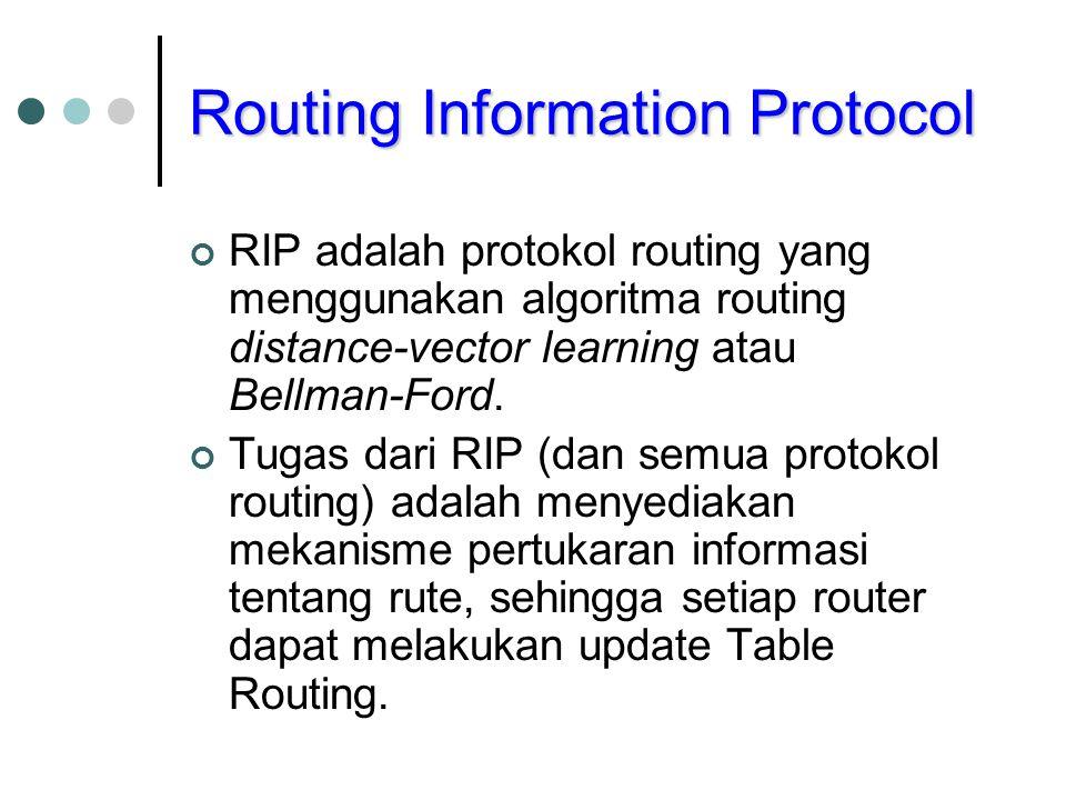 Routing Information Protocol Informasi-informasi yang dibutuhkan antara lain: Alamat dari sebuah network atau host.
