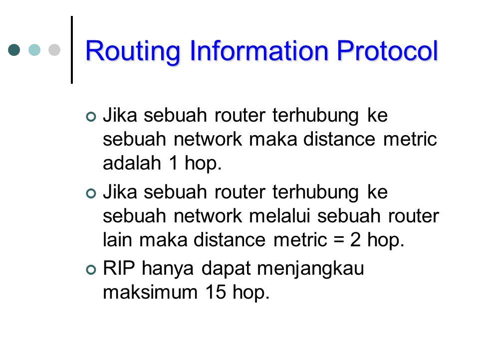 Routing Information Protocol Setiap router yang menggunakan RIP akan mengirimkan routing table ke semua router didekatnya.