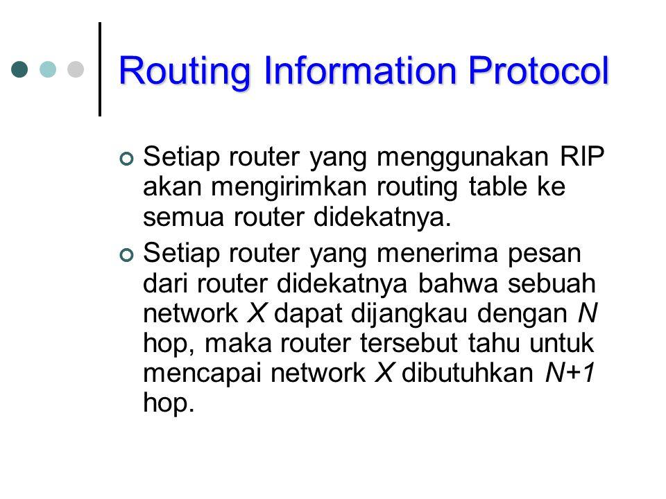 RIPv1 RIPv1 tidak memiliki informasi tentang subnet setiap route.