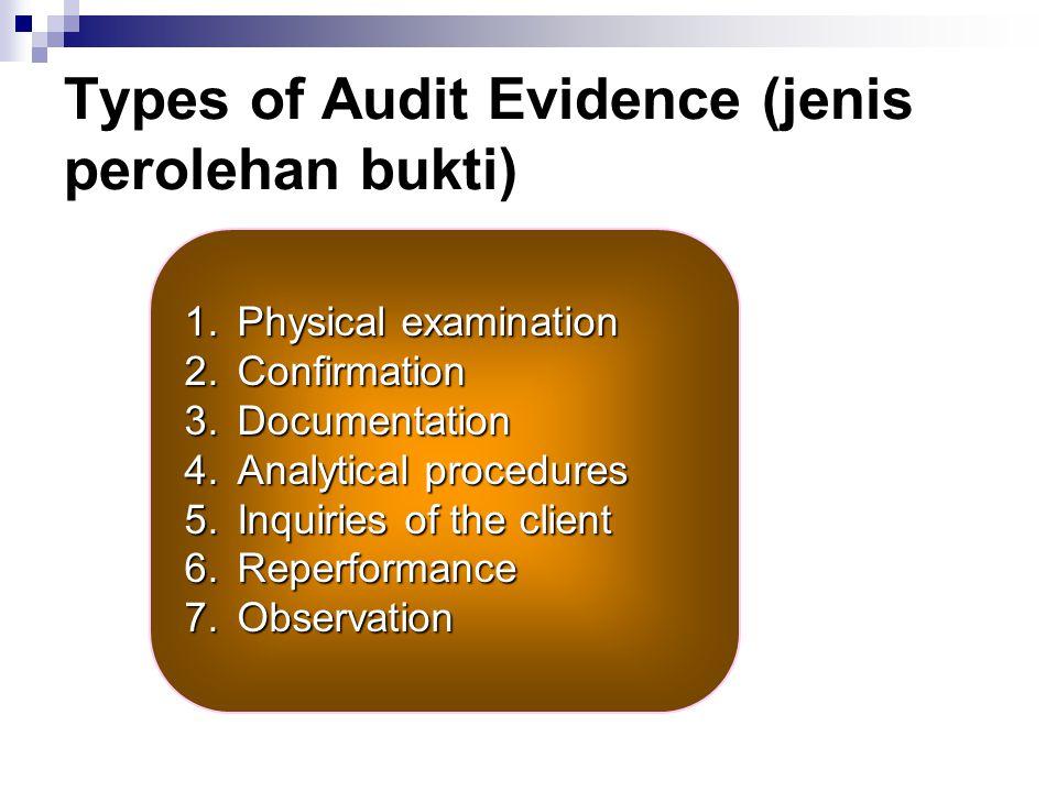Cara perolehan bukti 7 jenis bukti yang digunakan dalam auditing.