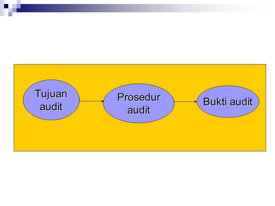 Tujuan audit Prosedur audit Bukti audit