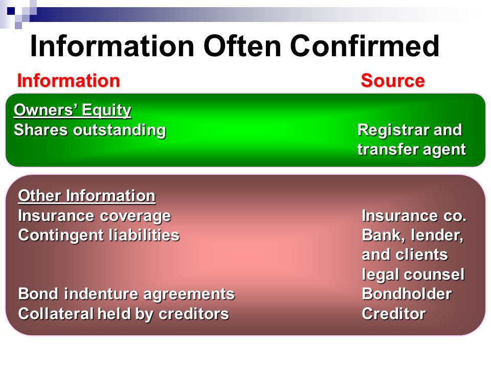 Information Often Confirmed Liabilities Accounts payableCreditor Notes payableLender Advances from customersCustomer Mortgages payableMortgagor Bonds payableBondholder InformationSource