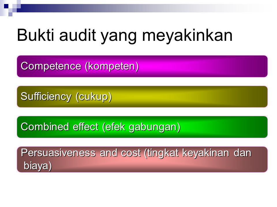 Terms and Types of Evidence ExamineDocumentation ScanAnalytical procedures ReadDocumentation ComputeAnalytical procedures RecomputeReperformance FootReperformance TermsType of Evidence