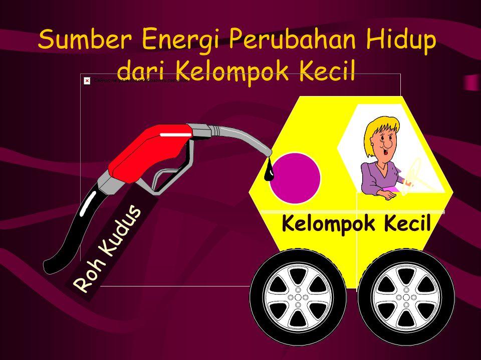 Sumber Energi Perubahan Hidup dari Kelompok Kecil R o h K u d u s Kelompok Kecil