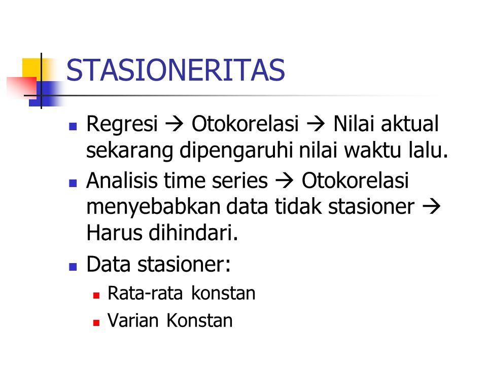 STASIONERITAS Regresi  Otokorelasi  Nilai aktual sekarang dipengaruhi nilai waktu lalu. Analisis time series  Otokorelasi menyebabkan data tidak st