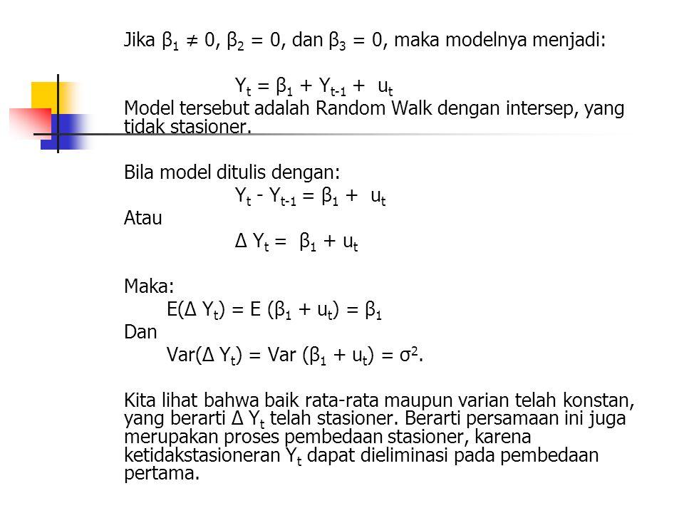 Jika β 1 ≠ 0, β 2 = 0, dan β 3 = 0, maka modelnya menjadi: Y t = β 1 + Y t-1 + u t Model tersebut adalah Random Walk dengan intersep, yang tidak stasi