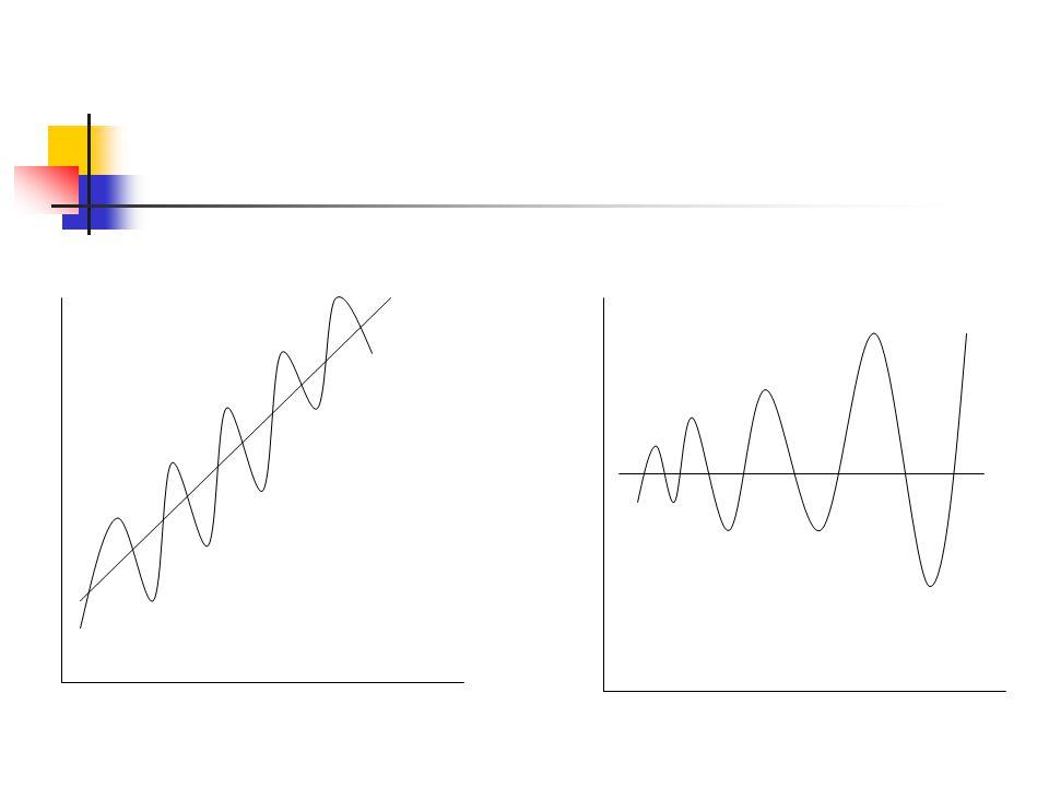 Sifat proses stokastik data yang stasioner: 1.