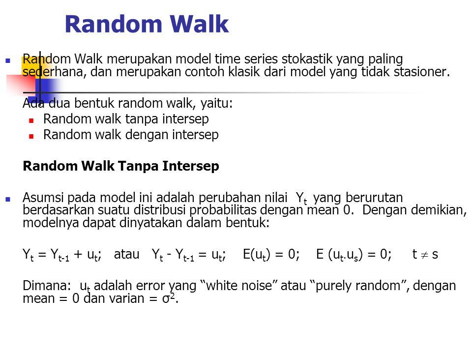 Random Walk Random Walk merupakan model time series stokastik yang paling sederhana, dan merupakan contoh klasik dari model yang tidak stasioner. Ada