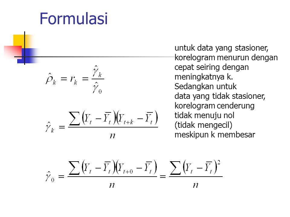 Formulasi untuk data yang stasioner, korelogram menurun dengan cepat seiring dengan meningkatnya k. Sedangkan untuk data yang tidak stasioner, korelog