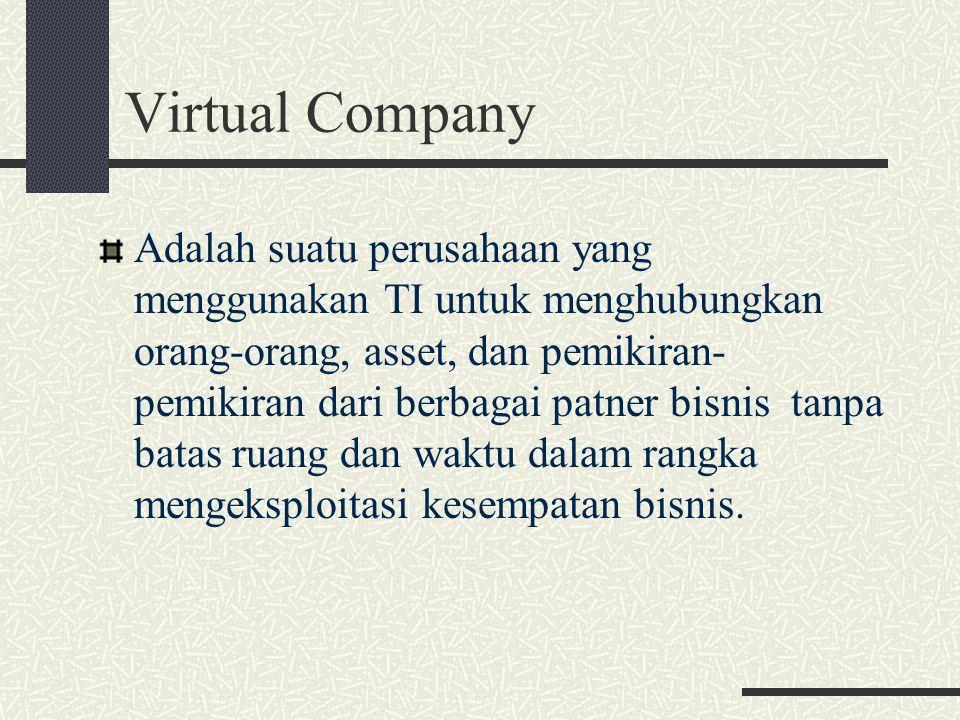 Virtual Company Adalah suatu perusahaan yang menggunakan TI untuk menghubungkan orang-orang, asset, dan pemikiran- pemikiran dari berbagai patner bisn