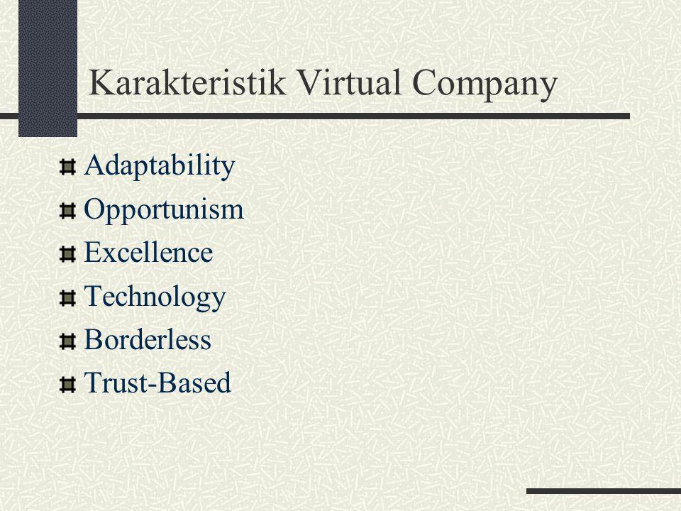 Strategi Virtual Company Sharing infrastruktur dan resiko Adanya link antar berbagai kompentensi utama Meningkatkan fasilitas dan cakupan pasar Adanya akses ke market-market baru atau memperoleh loyalitas pelanggan Beralih dari menjual produk ke menjual solusi.
