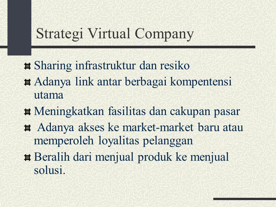 Strategi Virtual Company Sharing infrastruktur dan resiko Adanya link antar berbagai kompentensi utama Meningkatkan fasilitas dan cakupan pasar Adanya