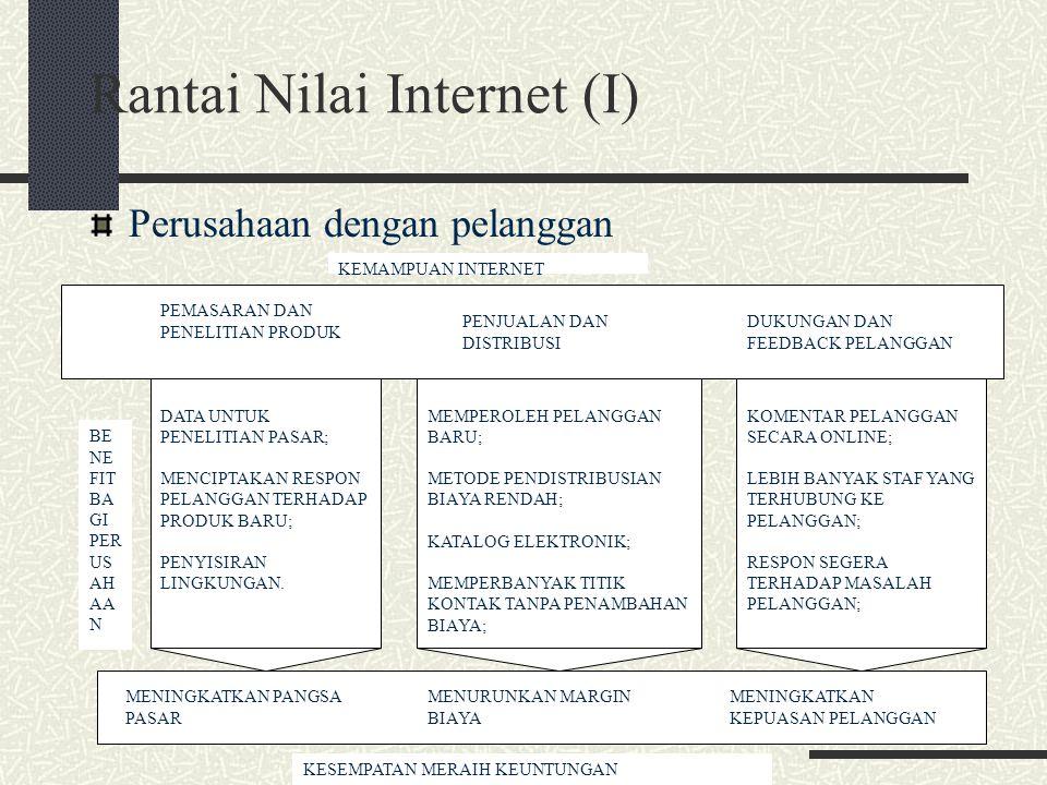 Rantai Nilai Internet (II) BIAYA RENDAH DALAM PENGADAAN BAHAN PENGIRIMAN LEBIH CEPAT DAN FLEKSIBEL MENINGKATKAN RELIABILITAS DAN PERFORMANSI KESEMPATAN MERAIH KEUNTUNGAN PRICING DAN PEMESANAN DELIVERY, ORDER TRACKING, ONLINE INVENTORY DUKUNGAN PRODUK KEMAMPUAN INTERNET AKSES MUDAH DAN EFISIEN; INFORMASI DI-UPDATE SECARA TERATUR; TIDAK TERKUNCI KE DALAM SISTEM PROPRIETARY.