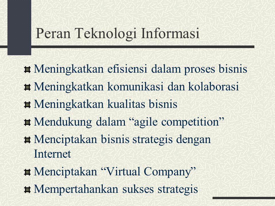 Peran Teknologi Informasi Meningkatkan efisiensi dalam proses bisnis Meningkatkan komunikasi dan kolaborasi Meningkatkan kualitas bisnis Mendukung dal