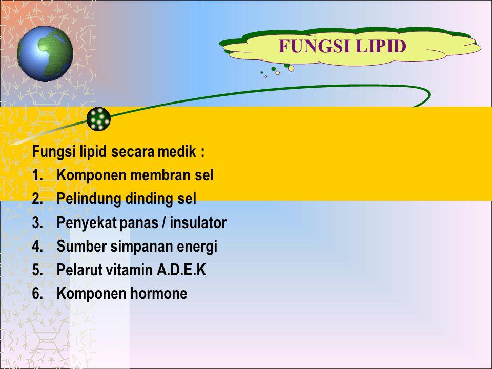 FUNGSI LIPID Fungsi lipid secara medik : 1.Komponen membran sel 2.Pelindung dinding sel 3.Penyekat panas / insulator 4.Sumber simpanan energi 5.Pelaru