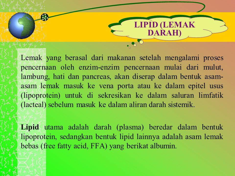 LIPID (LEMAK DARAH) Lemak yang berasal dari makanan setelah mengalami proses pencernaan oleh enzim-enzim pencernaan mulai dari mulut, lambung, hati da