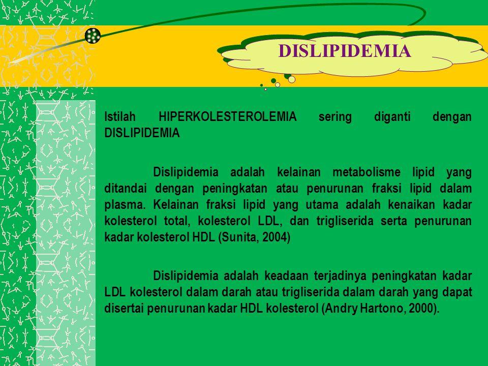 DISLIPIDEMIA Istilah HIPERKOLESTEROLEMIA sering diganti dengan DISLIPIDEMIA Dislipidemia adalah kelainan metabolisme lipid yang ditandai dengan pening