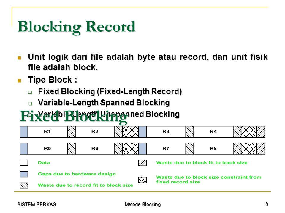SISTEM BERKAS Metode Blocking 14 Contoh Kasus Pembahasan dengan Fixed Blocking : Pembahasan dengan Fixed Blocking :  Bfr = B / R = 2048 / 250 = 8 record  Record Transfer Time (T R ) = R / t = 250 / 2048 = 0,122 s  Block Transfer Time (Btt) = B / t = 2048 / 2048 = 1 s  W = W G = G / Bfr = 256 / 8 = 32 byte  Bulk Transfer Rate : t' = (t / 2) (R / (R + W)) t' = (t / 2) (R / (R + W)) = (2048 / 2) (250 / (250 + 32)) = 1024 (250 / 282) = 1024 (0,886) = 907,8 s