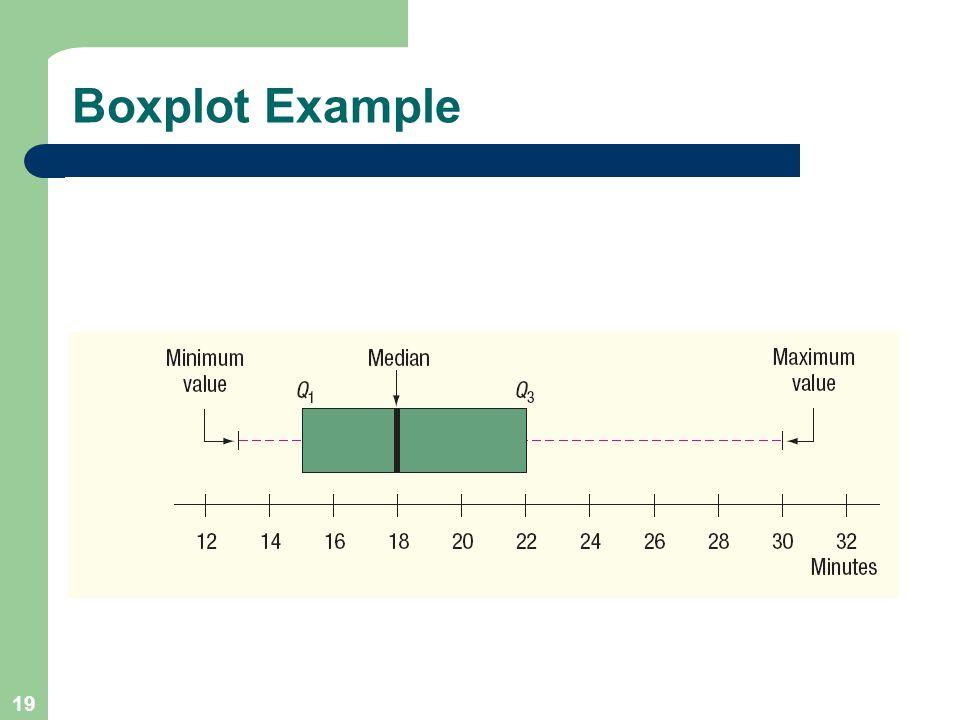 19 Boxplot Example
