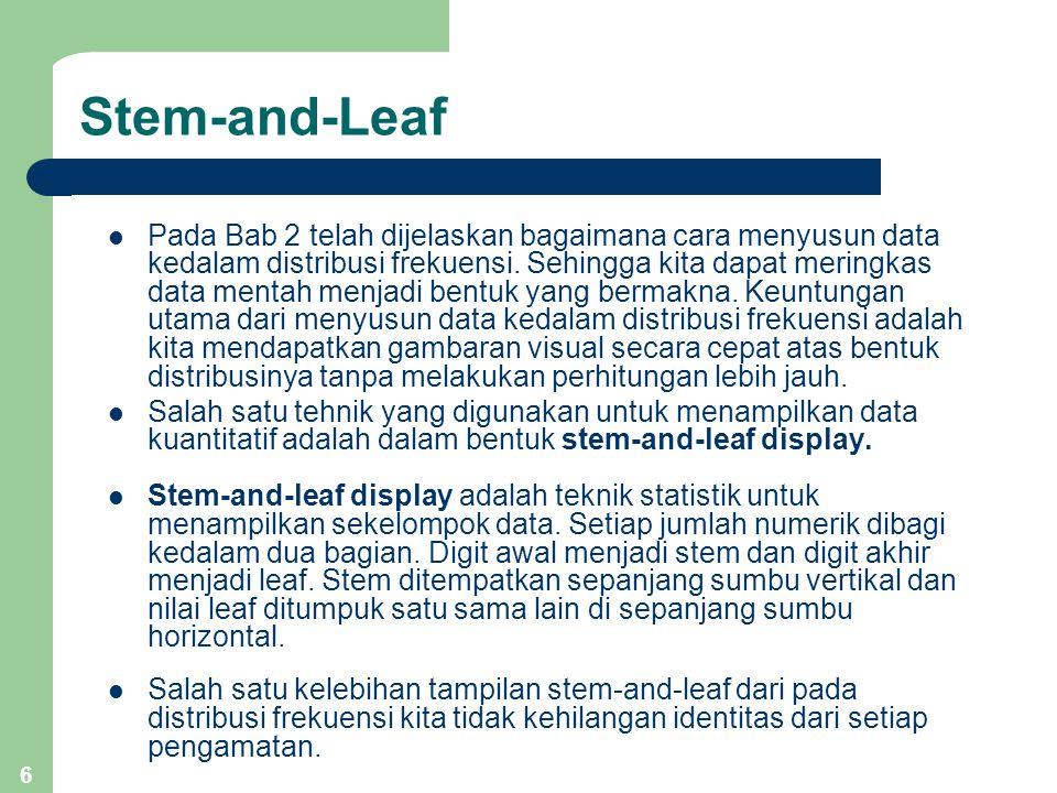 6 Stem-and-Leaf Pada Bab 2 telah dijelaskan bagaimana cara menyusun data kedalam distribusi frekuensi. Sehingga kita dapat meringkas data mentah menja