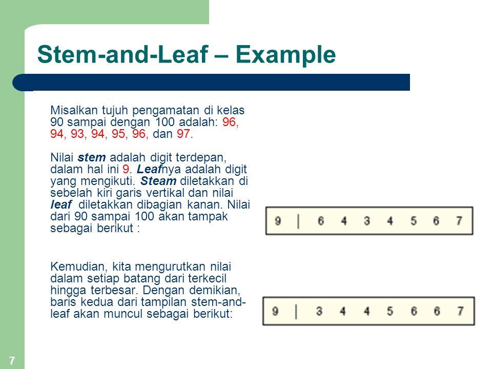 7 Stem-and-Leaf – Example Misalkan tujuh pengamatan di kelas 90 sampai dengan 100 adalah: 96, 94, 93, 94, 95, 96, dan 97. Nilai stem adalah digit terd