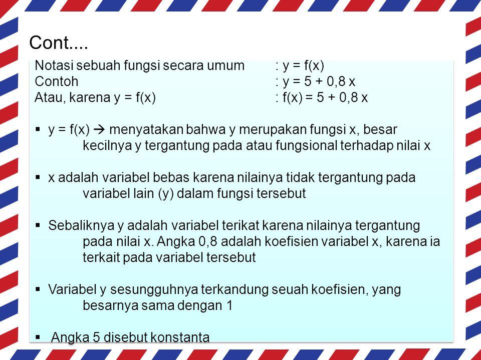 Jenis Jenis Fungsi Fungsi Fungsi Aljabar f.irrasionalf.
