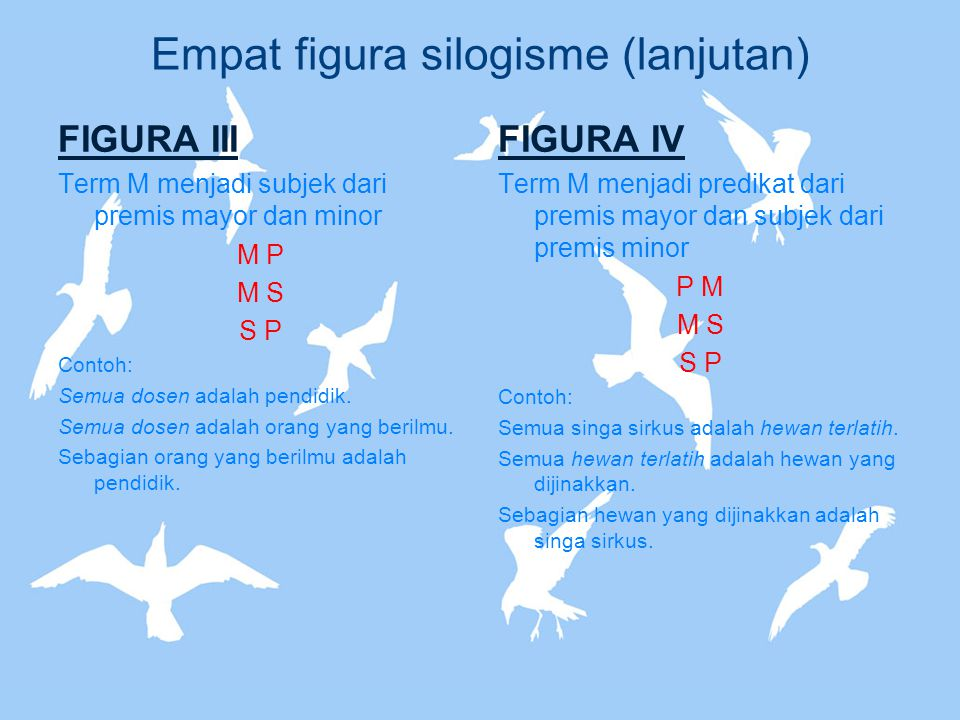 Empat figura silogisme (lanjutan) FIGURA III Term M menjadi subjek dari premis mayor dan minor M P M S S P Contoh: Semua dosen adalah pendidik. Semua