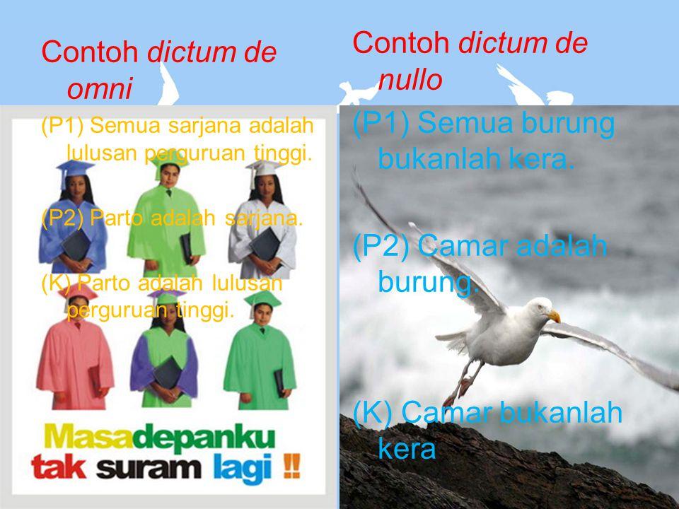 Contoh dictum de omni (P1) Semua sarjana adalah lulusan perguruan tinggi. (P2) Parto adalah sarjana. (K) Parto adalah lulusan perguruan tinggi. Contoh