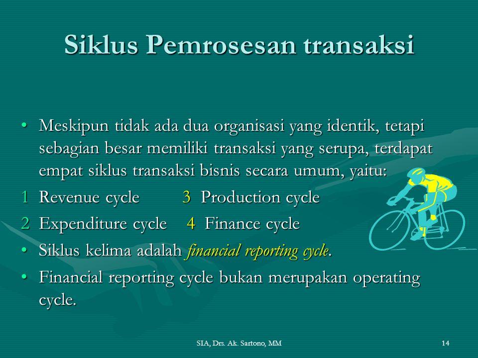 SIA, Drs. Ak. Sartono, MM14 Siklus Pemrosesan transaksi Meskipun tidak ada dua organisasi yang identik, tetapi sebagian besar memiliki transaksi yang