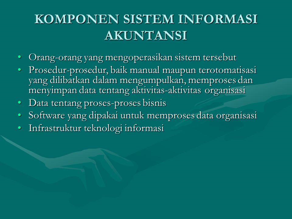 KOMPONEN SISTEM INFORMASI AKUNTANSI Orang-orang yang mengoperasikan sistem tersebutOrang-orang yang mengoperasikan sistem tersebut Prosedur-prosedur,