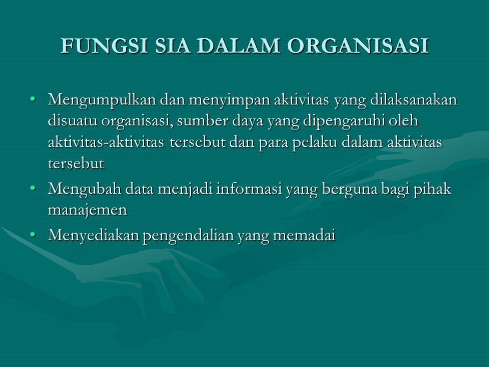 FUNGSI SIA DALAM ORGANISASI Mengumpulkan dan menyimpan aktivitas yang dilaksanakan disuatu organisasi, sumber daya yang dipengaruhi oleh aktivitas-akt