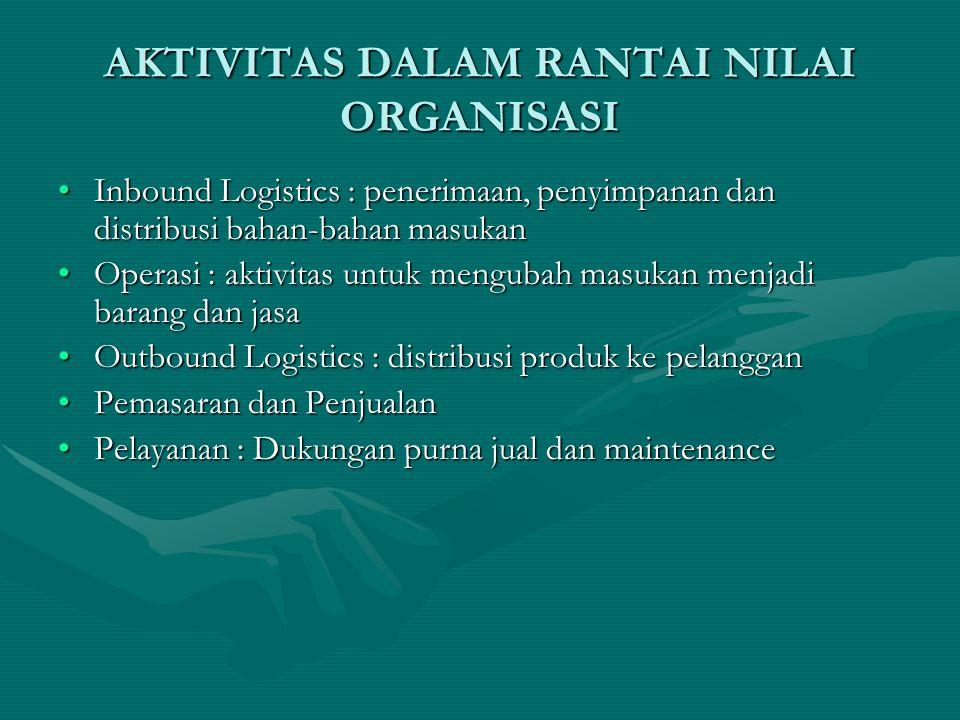 AKTIVITAS DALAM RANTAI NILAI ORGANISASI Inbound Logistics : penerimaan, penyimpanan dan distribusi bahan-bahan masukanInbound Logistics : penerimaan,