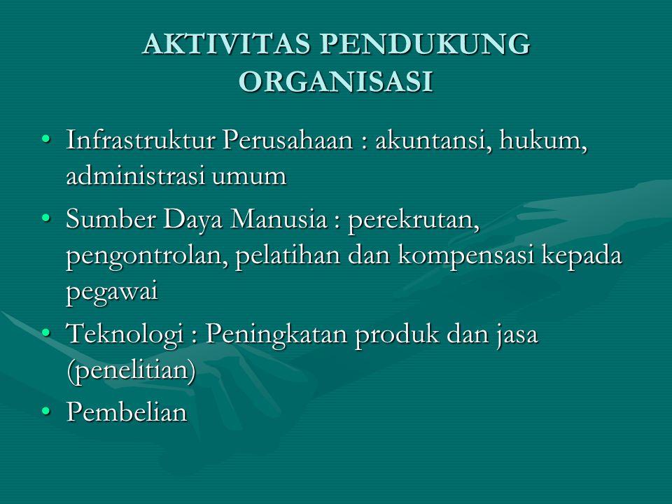 AKTIVITAS PENDUKUNG ORGANISASI Infrastruktur Perusahaan : akuntansi, hukum, administrasi umumInfrastruktur Perusahaan : akuntansi, hukum, administrasi