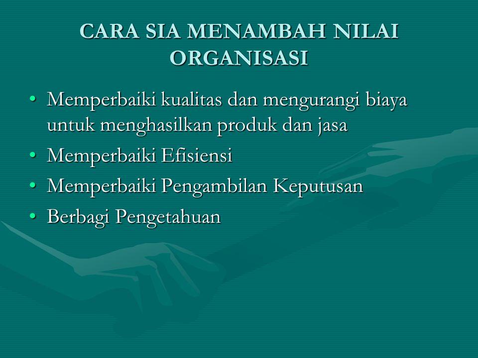 CARA SIA MENAMBAH NILAI ORGANISASI Memperbaiki kualitas dan mengurangi biaya untuk menghasilkan produk dan jasaMemperbaiki kualitas dan mengurangi bia